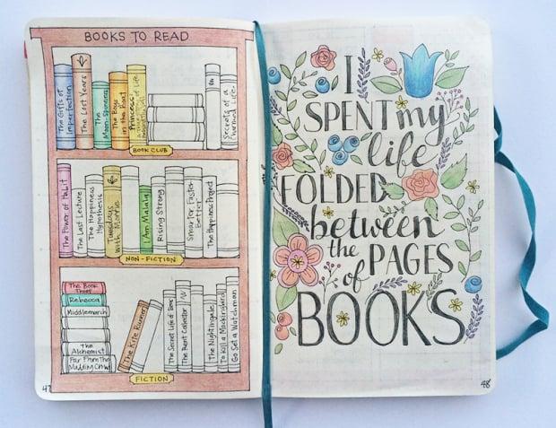 bullet journal book ideas