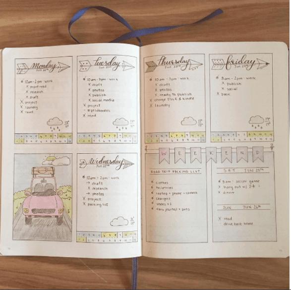 weekly bullet journal view